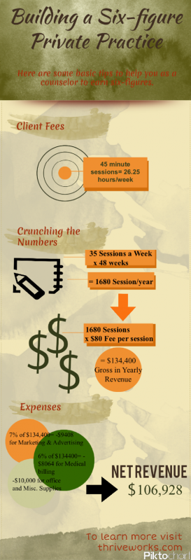 how-much-can-a-counselor-make-infographic